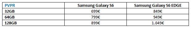 samsung_galaxy_s6_precios