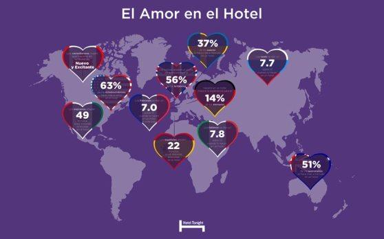 hoteltonight_elamorenelhotel