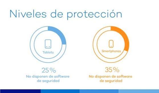 panda_nivelesdeproteccion