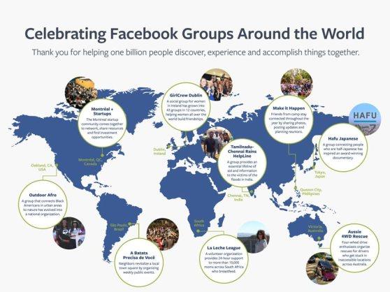 fb_groups