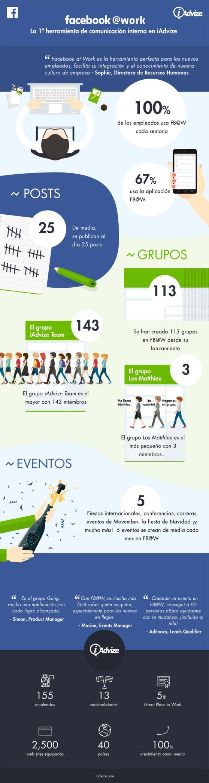 infografia_iadvice_fb-at-work