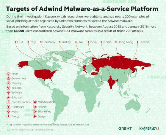 kaspersky_malware-as-a-service
