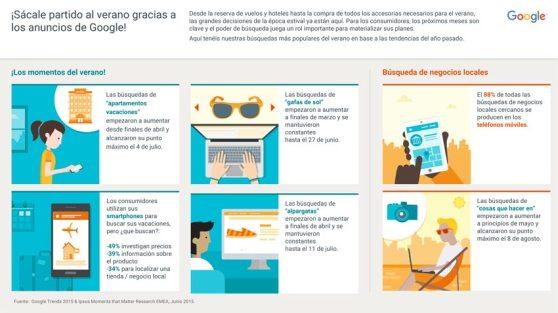 infografia_google_anunciosverano