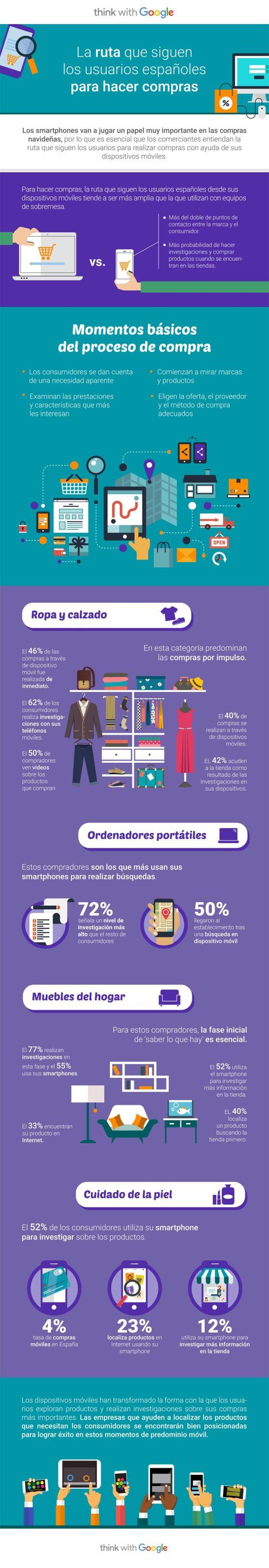 infografia_google_ecommerce