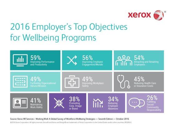 xerox_objetivos-empleados2016