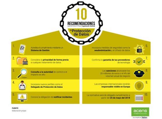 acens_10recomendaciones_protecciondedatos.jpg