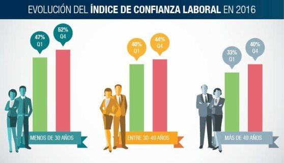 varios_page-indice-confianza-laboral