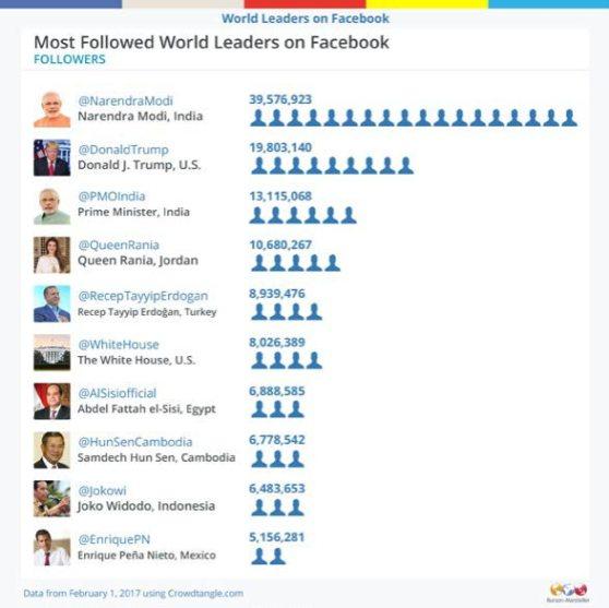 fb_followed-leaders