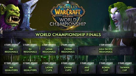 juegos_wow_worldchampionship.jpg
