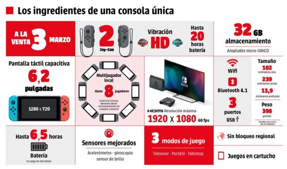 nintendo-switch_usos