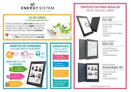energysistem_habitos-lectura.jpg