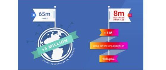 fb_5millones-anunciantes.jpg