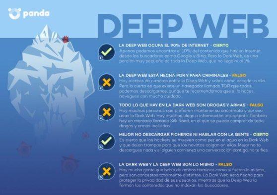 panda_deep-web.jpg
