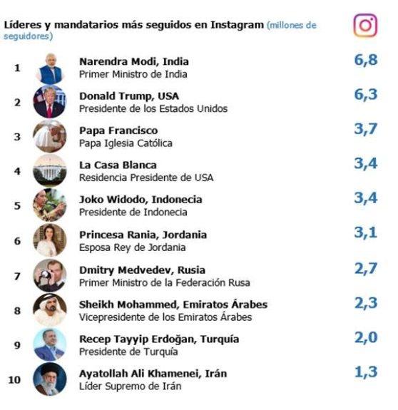 instagram_lideres-politicos.jpg