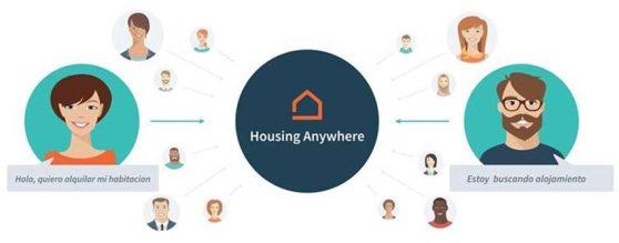 varios_housing-anywhere