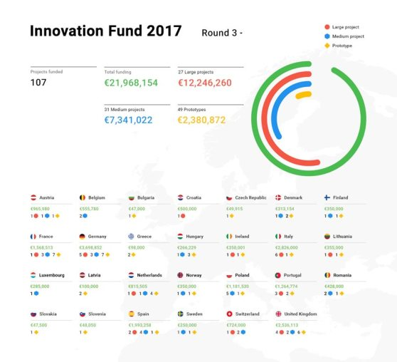google_innovation-fund2017.jpg