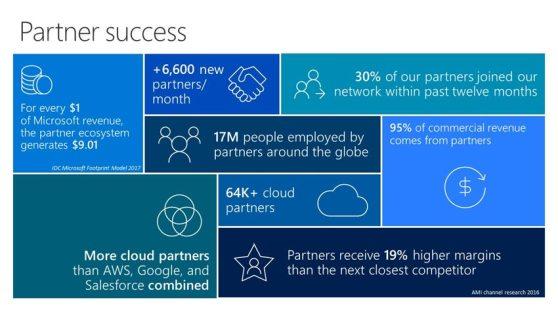 microsoft_partner-success.jpg