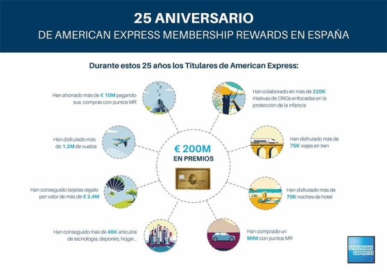 varios_american-express_25aniv.jpg