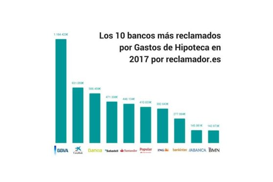 varios_reclamador_bancos-hipotecas.jpg