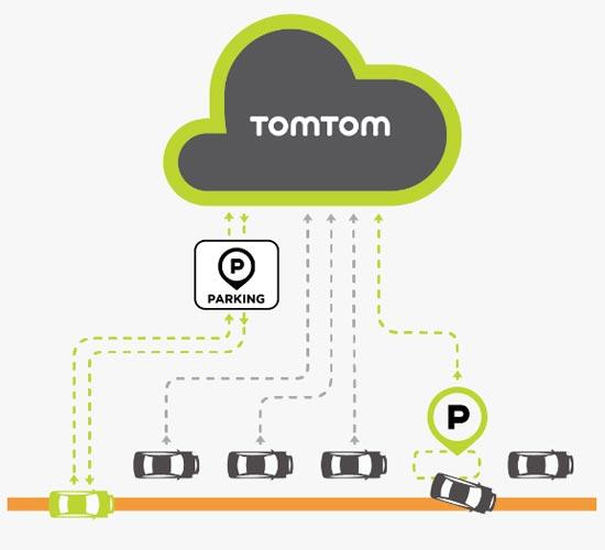 tomtom_parking.jpg