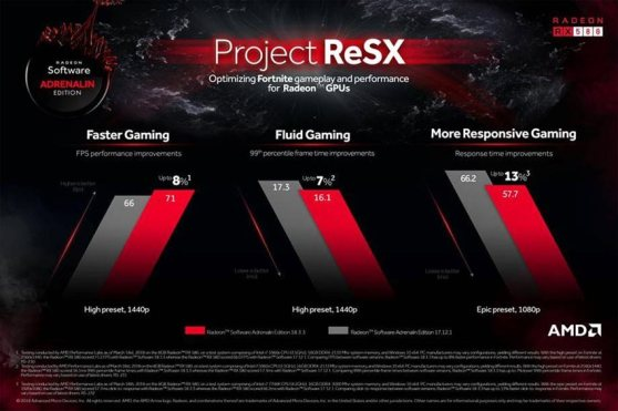 amd_project-resx.jpg