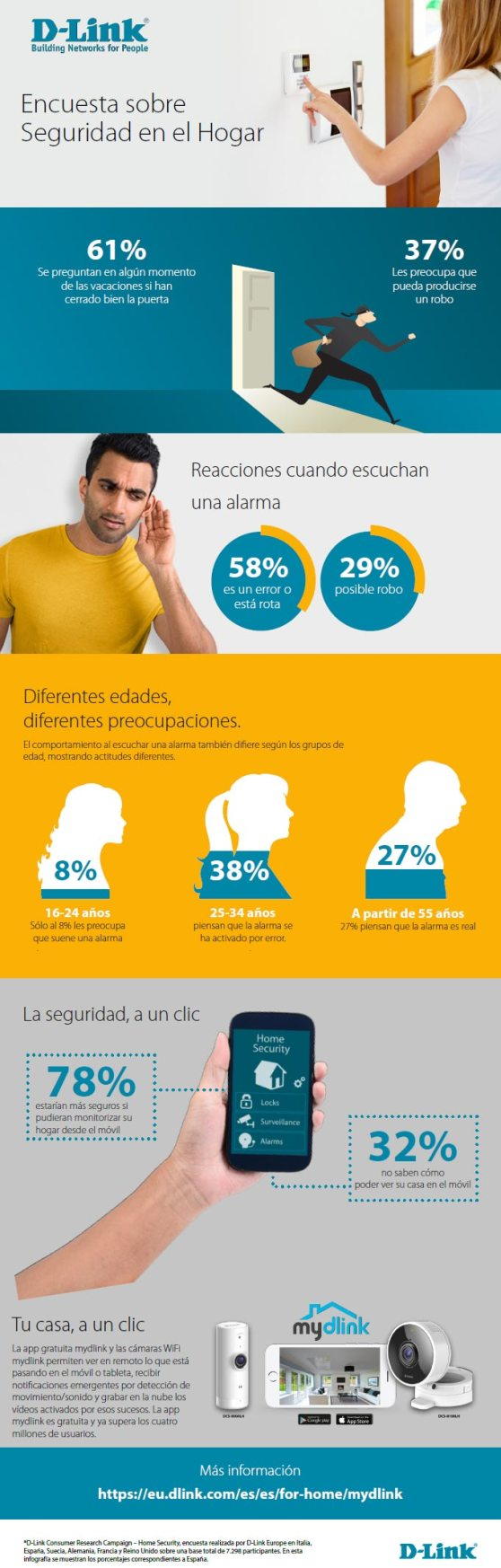 infografia_dlink-seguridad-hogar
