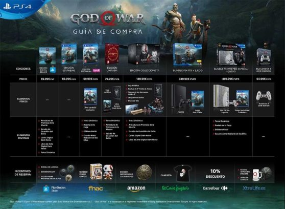 ps4_god-of-war_guia-de-compra.jpg