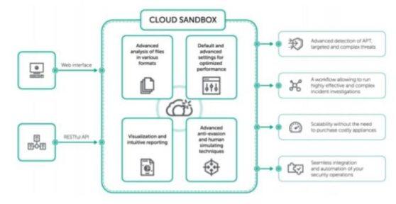 kaspersky_cloud-sandbox.jpg