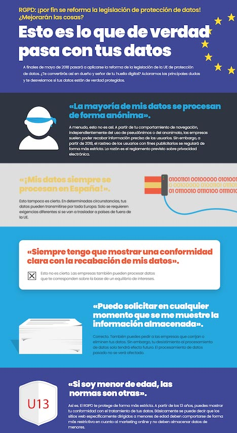 infografia_trusted-shop_RGPD