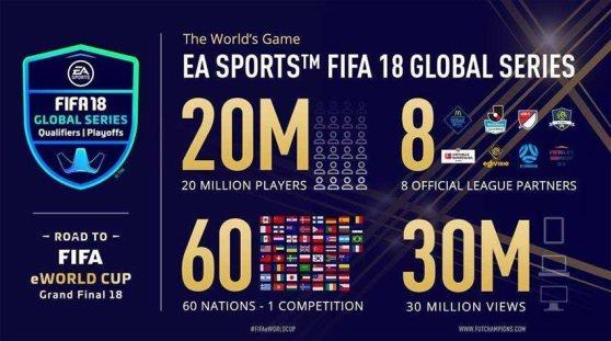 juegos_ea-fifa-eworld-cup18.jpg