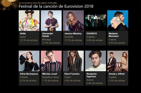 microsoft_bing-eurovision18.jpg
