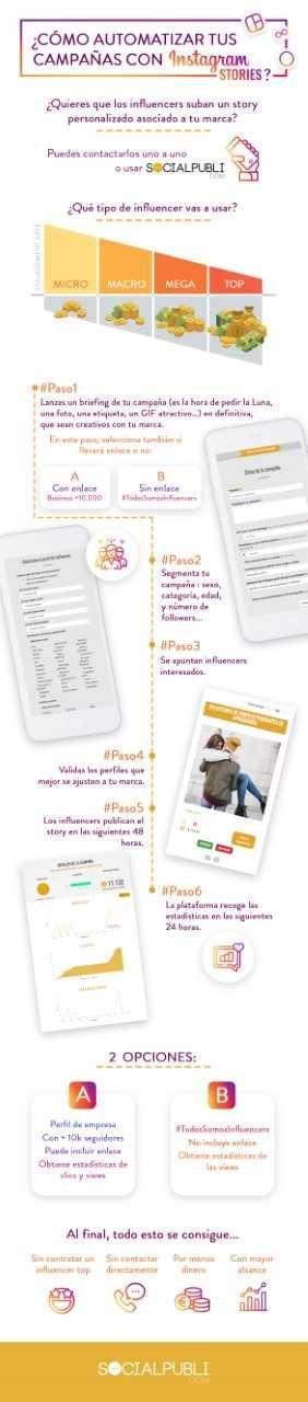 infografia_social-publi