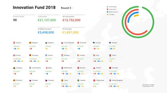 google_innovation-fund-2018
