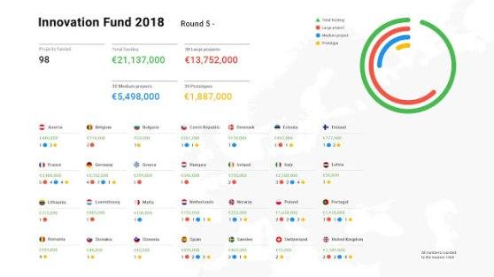 google_innovation-fund-2018