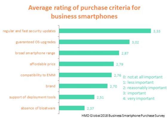 telefonia_hmd-global_compra-smartphone.jpg