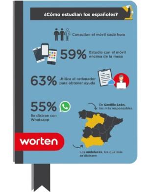 worten_estudio-españoles.jpg