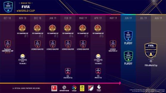 juegos_ea-fifa19_ewold-cup-2019.jpg