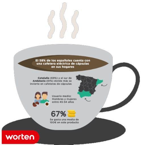 worten_cafetera-electrica.jpg