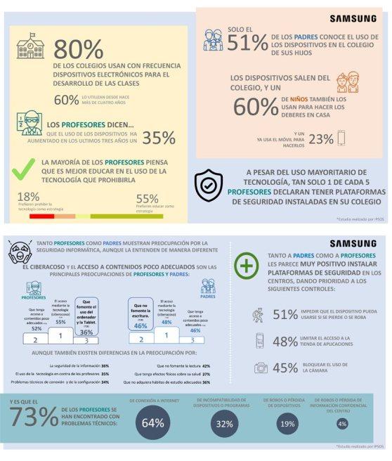 infografia_samsung_profesores