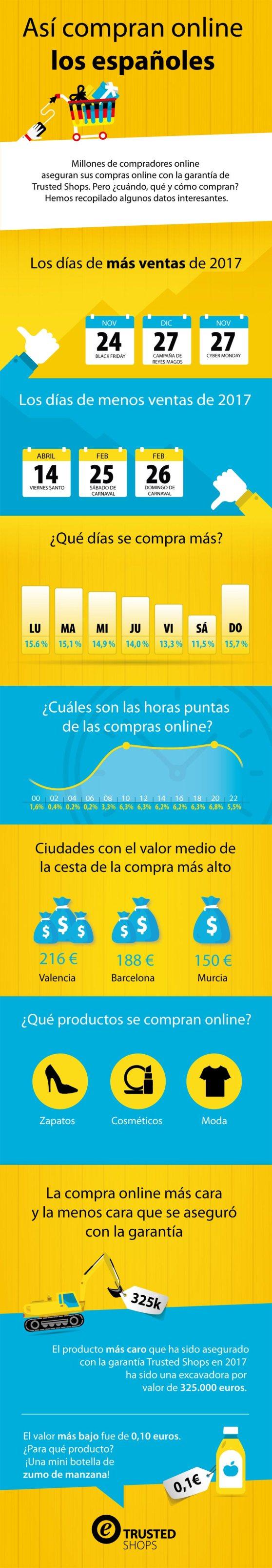 infografia_trusted-shops_black-friday.jpg