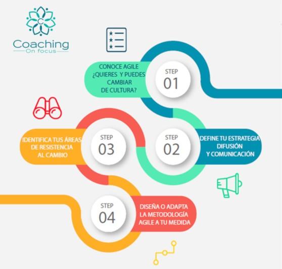 varios_agile-coaching.jpg