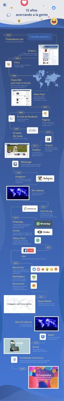 infografia_fb_15años