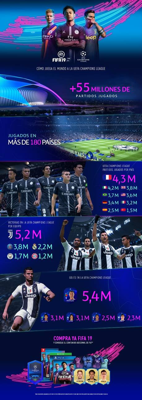 juegos_fifa19_infografia.jpg