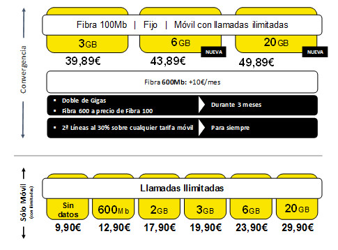 telefonia_masmovil_tarifas-internet.jpg