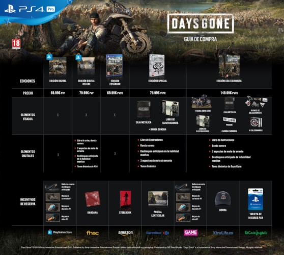 ps4_days-gone_guia-de-compra.jpg