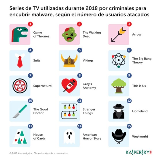 kaspersky_malware-tv-shows.jpg