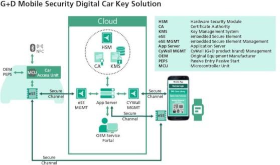 varios_gd-mobile-security