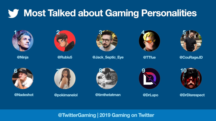 twitter_most-talked-gaming-personalities
