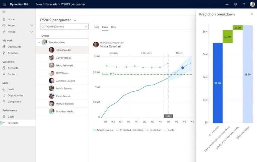 microsoft_dynamics365-sales-insights