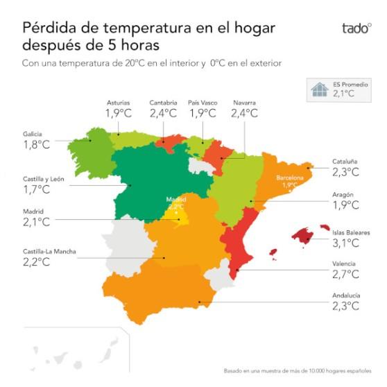 tado_perdida-temperatura